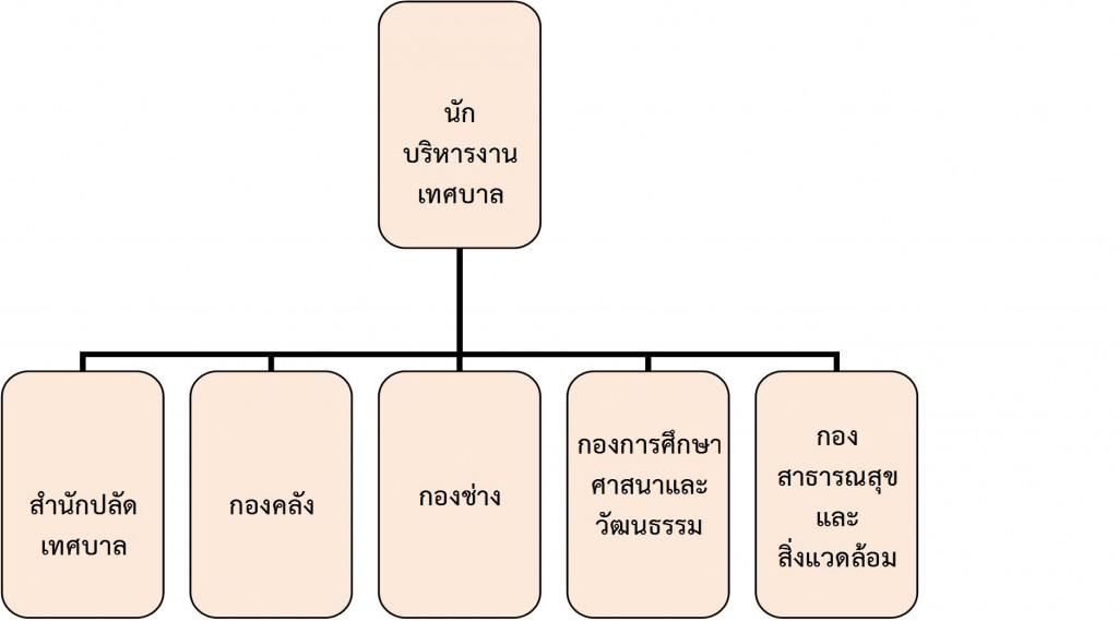 รูปภาพ1